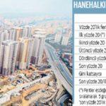 Türkiye'nin yüzde 40'ı kiracı, artık ev sahibi olmak istiyor