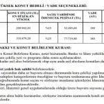 Toki İstanbul'da 874 TL